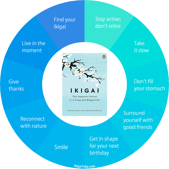 The 10 rules of ikigai