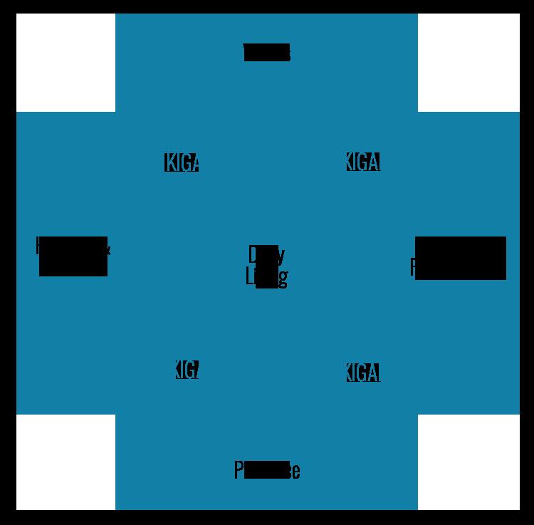 Japanese ikigai Veen Diagram